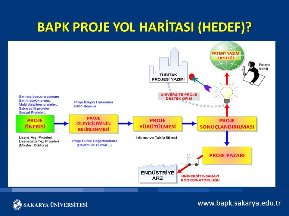 www.bapk.sakarya.edu.tr BAPK PROJE YOL HARİTASI (HEDEF)?