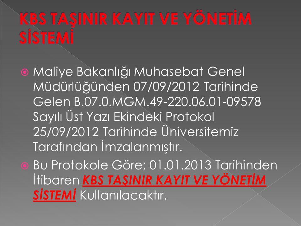  2012 MALİ YILI SGB.NET SİSTEMİNE GÖRE TAMAMLANACAKTIR.
