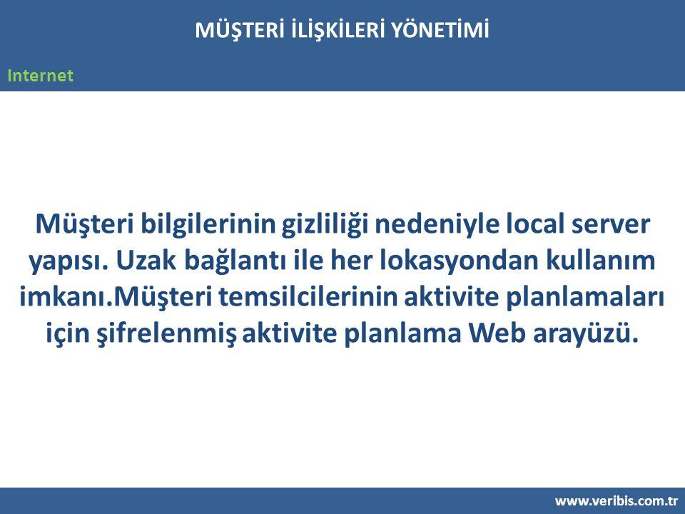 www.veribis.com.tr Internet Müşteri bilgilerinin gizliliği nedeniyle local server yapısı.