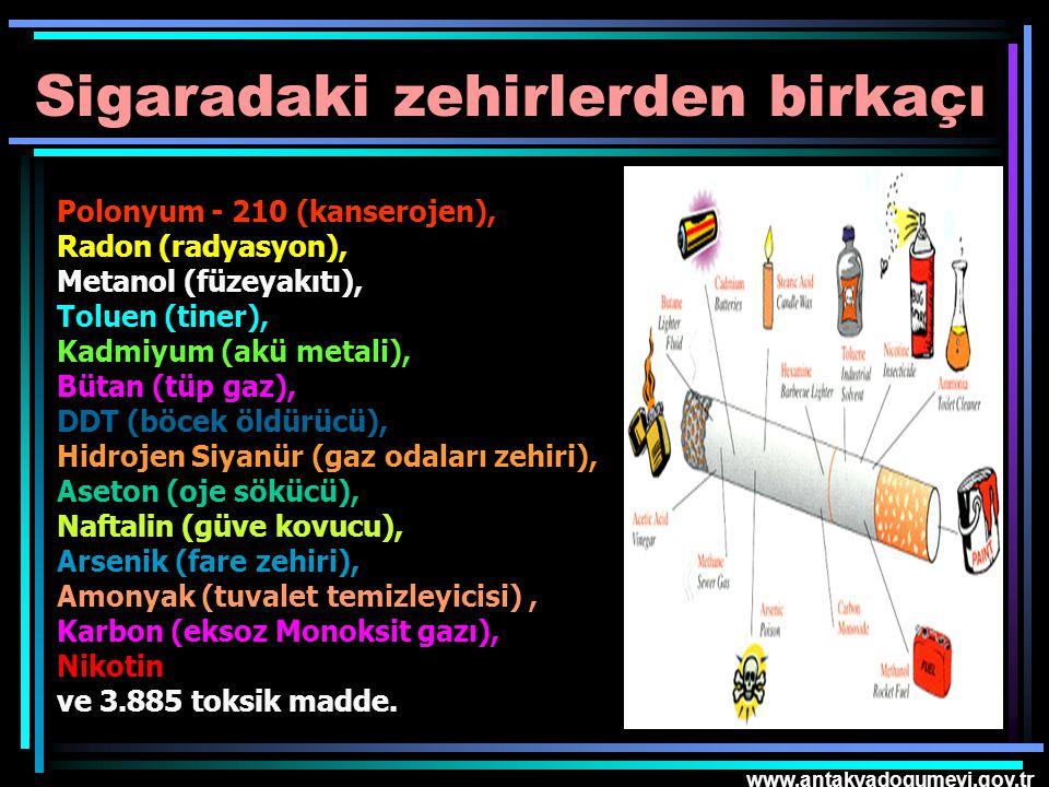 www.antakyadogumevi.gov.tr Sigaradaki zehirlerden birkaçı Polonyum - 210 (kanserojen), Radon (radyasyon), Metanol (füzeyakıtı), Toluen (tiner), Kadmiy