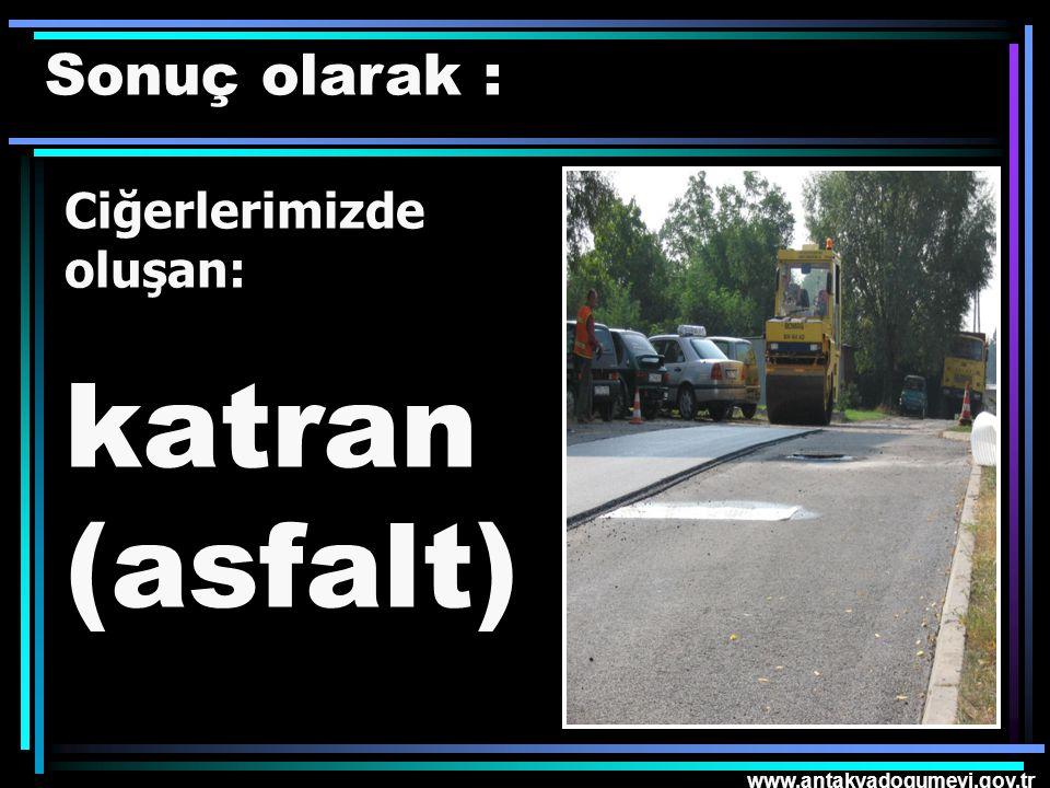 www.antakyadogumevi.gov.tr Ciğerlerimizde oluşan: katran (asfalt) Sonuç olarak :