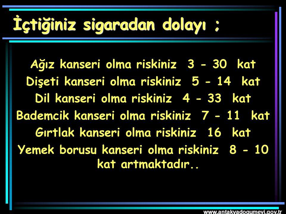www.antakyadogumevi.gov.tr Ağız kanseri olma riskiniz 3 - 30 kat Dişeti kanseri olma riskiniz 5 - 14 kat Dil kanseri olma riskiniz 4 - 33 kat Bademcik