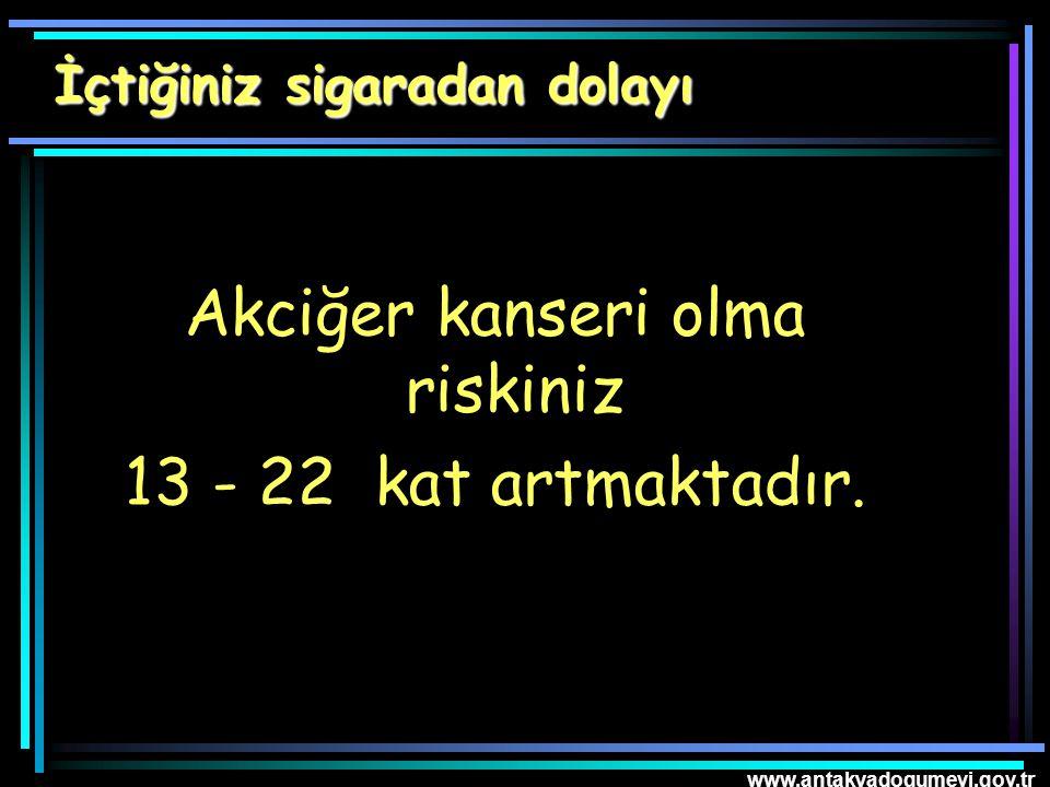 www.antakyadogumevi.gov.tr Akciğer kanseri olma riskiniz 13 - 22 kat artmaktadır. İçtiğiniz sigaradan dolayı