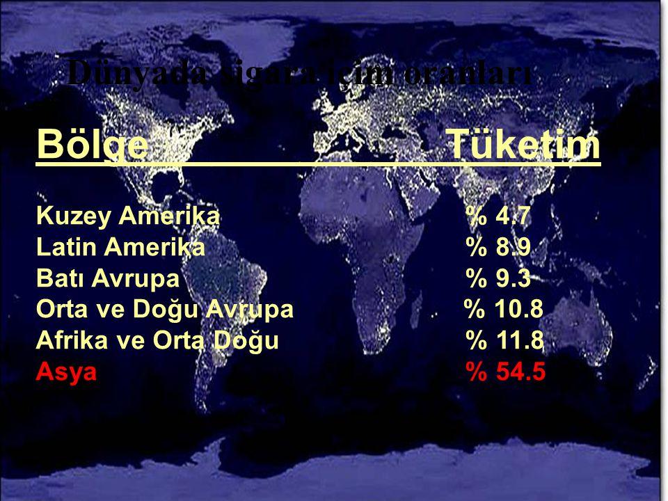 www.antakyadogumevi.gov.tr Dünyada sigara içim oranları Bölge Tüketim Kuzey Amerika % 4.7 Latin Amerika % 8.9 Batı Avrupa % 9.3 Orta ve Doğu Avrupa %