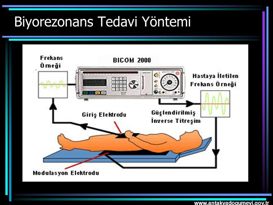 www.antakyadogumevi.gov.tr Biyorezonans Tedavi Yöntemi