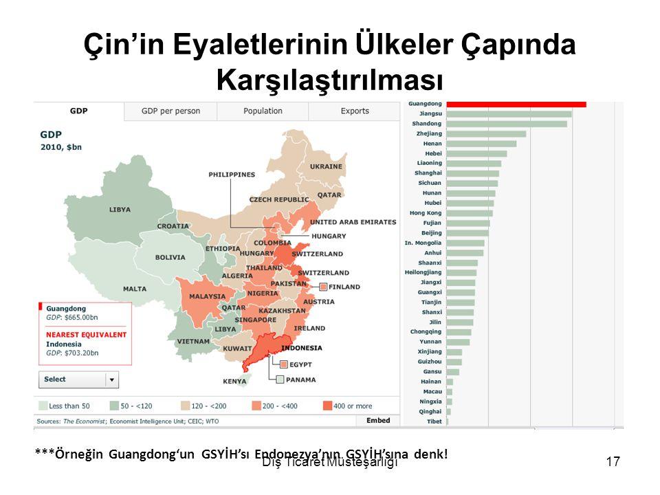 Dış Ticaret Müsteşarlığı17 Çin'in Eyaletlerinin Ülkeler Çapında Karşılaştırılması ***Örneğin Guangdong'un GSYİH'sı Endonezya'nın GSYİH'sına denk!