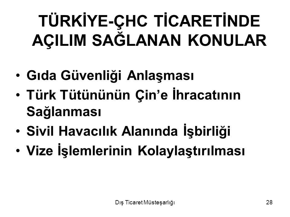 Dış Ticaret Müsteşarlığı28 Gıda Güvenliği Anlaşması Türk Tütününün Çin'e İhracatının Sağlanması Sivil Havacılık Alanında İşbirliği Vize İşlemlerinin K