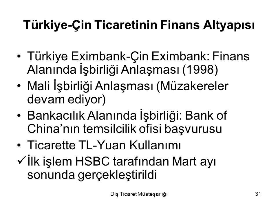 Dış Ticaret Müsteşarlığı31 Türkiye-Çin Ticaretinin Finans Altyapısı Türkiye Eximbank-Çin Eximbank: Finans Alanında İşbirliği Anlaşması (1998) Mali İşb