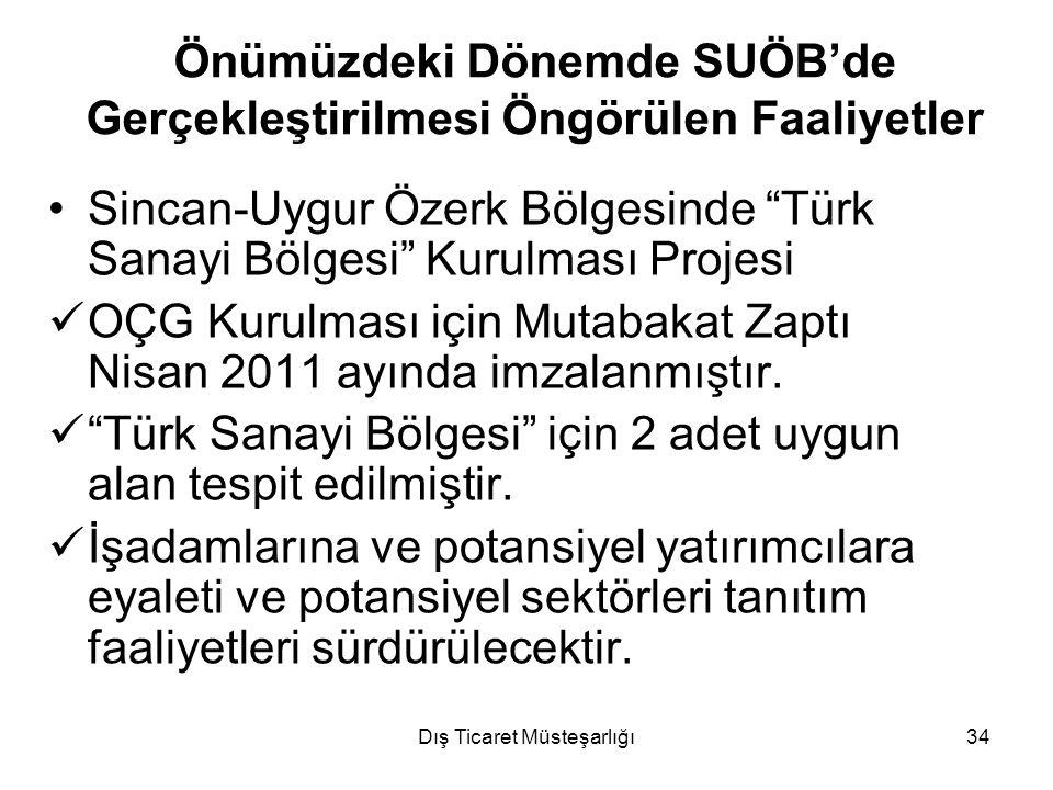 """Dış Ticaret Müsteşarlığı34 Önümüzdeki Dönemde SUÖB'de Gerçekleştirilmesi Öngörülen Faaliyetler Sincan-Uygur Özerk Bölgesinde """"Türk Sanayi Bölgesi"""" Kur"""