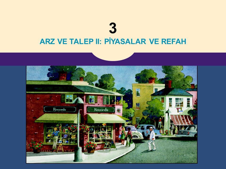 Figür 1 Talep Şedülü ve Talep Eğrisi Copyright©2003 Southwestern/Thomson Learning P 0 Q D 1234 100 Jale'nin ödeme rızası 80 Pınar'ın ödeme rızası 70 Gül'ün ödeme rızası 50 Rana'nın ödeme rızası