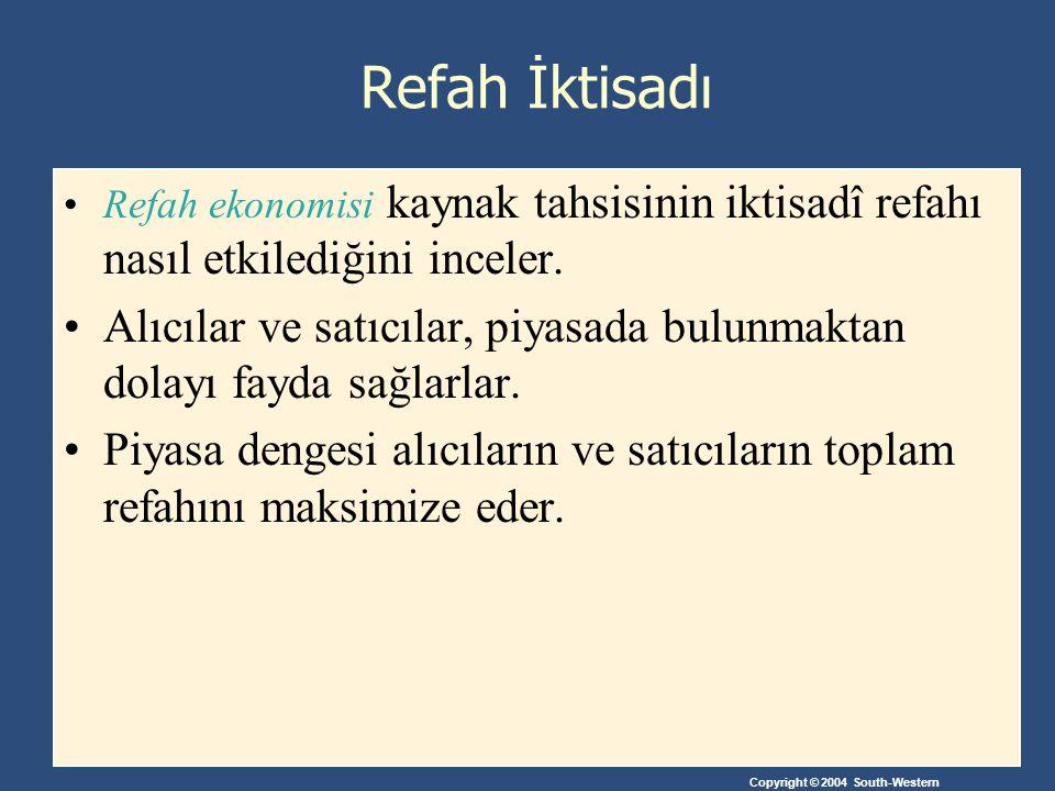 Copyright © 2004 South-Western Refah İktisadı Refah ekonomisi kaynak tahsisinin iktisadî refahı nasıl etkilediğini inceler. Alıcılar ve satıcılar, piy