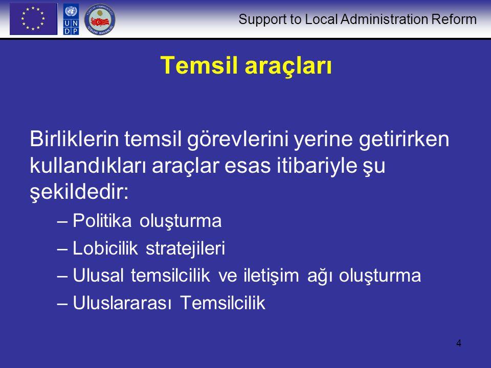 Support to Local Administration Reform 4 Temsil araçları Birliklerin temsil görevlerini yerine getirirken kullandıkları araçlar esas itibariyle şu şekildedir: –Politika oluşturma –Lobicilik stratejileri –Ulusal temsilcilik ve iletişim ağı oluşturma –Uluslararası Temsilcilik