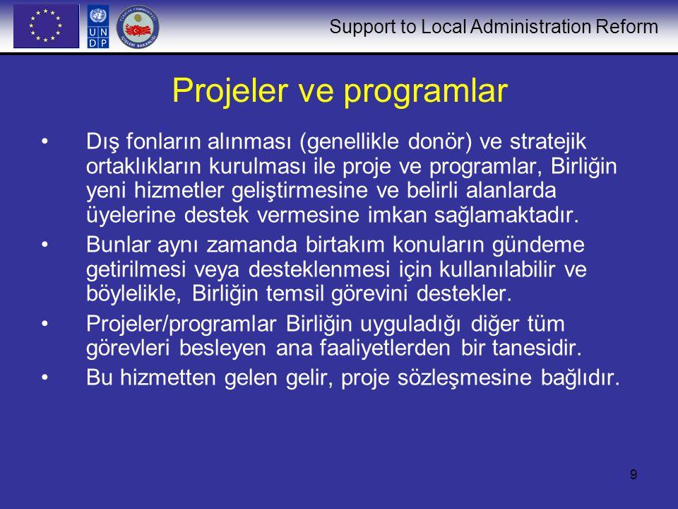 Support to Local Administration Reform 9 Projeler ve programlar Dış fonların alınması (genellikle donör) ve stratejik ortaklıkların kurulması ile proje ve programlar, Birliğin yeni hizmetler geliştirmesine ve belirli alanlarda üyelerine destek vermesine imkan sağlamaktadır.