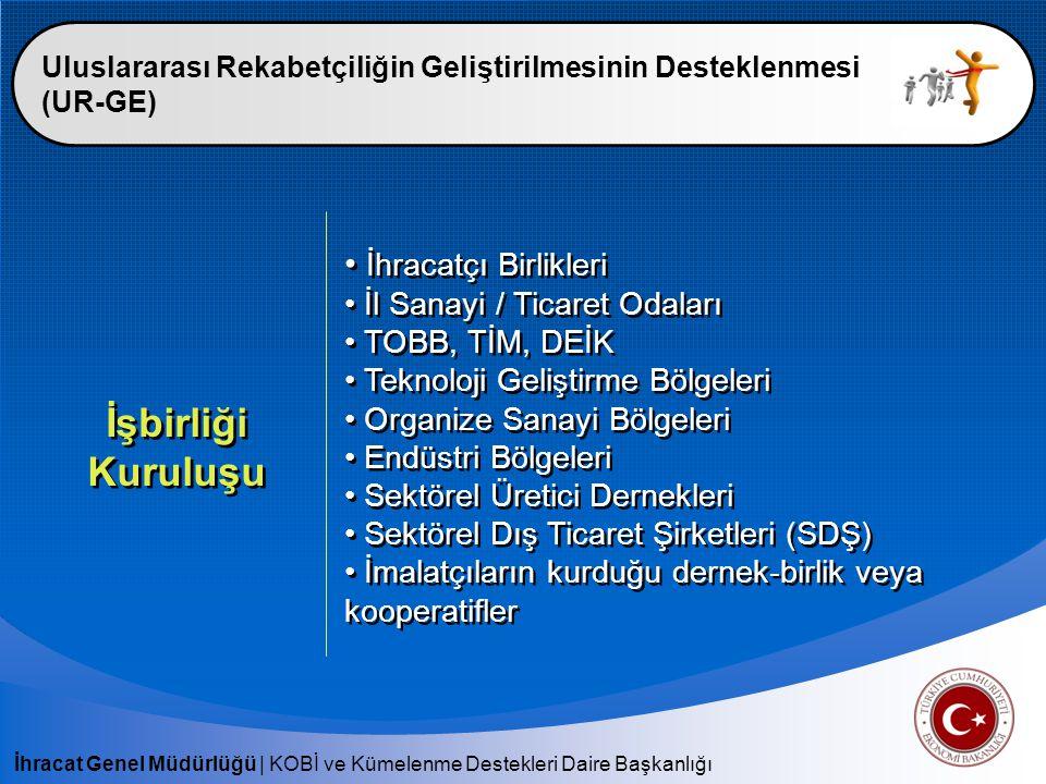 İhracat Genel Müdürlüğü   KOBİ ve Kümelenme Destekleri Daire Başkanlığı Uluslararası Rekabetçiliğin Geliştirilmesinin Desteklenmesi (UR-GE) İşbirliği