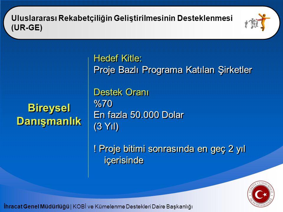 İhracat Genel Müdürlüğü   KOBİ ve Kümelenme Destekleri Daire Başkanlığı Uluslararası Rekabetçiliğin Geliştirilmesinin Desteklenmesi (UR-GE) Bireysel D