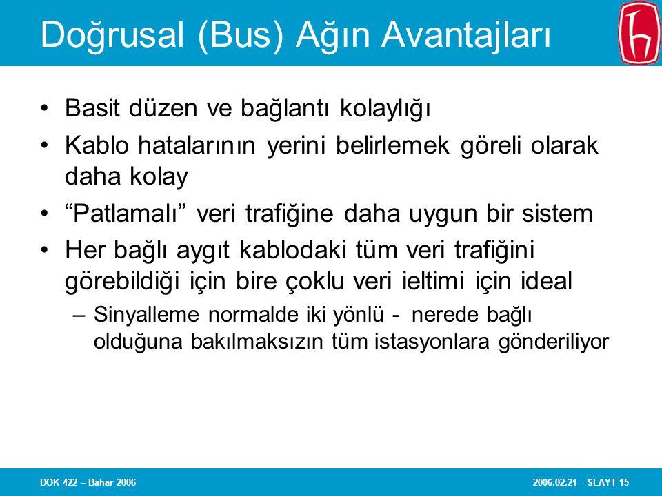2006.02.21 - SLAYT 15DOK 422 – Bahar 2006 Doğrusal (Bus) Ağın Avantajları Basit düzen ve bağlantı kolaylığı Kablo hatalarının yerini belirlemek göreli