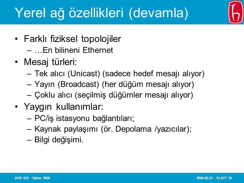 2006.02.21 - SLAYT 30DOK 422 – Bahar 2006 Yerel ağ özellikleri (devamla) Farklı fiziksel topolojiler –…En bilineni Ethernet Mesaj türleri: –Tek alıcı