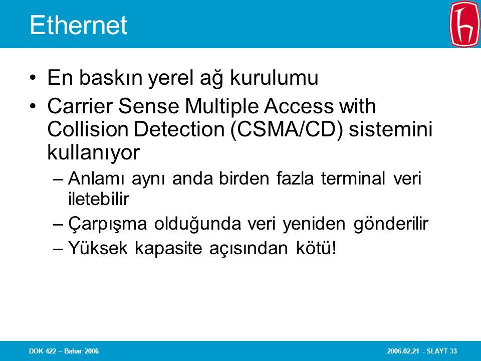 2006.02.21 - SLAYT 33DOK 422 – Bahar 2006 Ethernet En baskın yerel ağ kurulumu Carrier Sense Multiple Access with Collision Detection (CSMA/CD) sistem