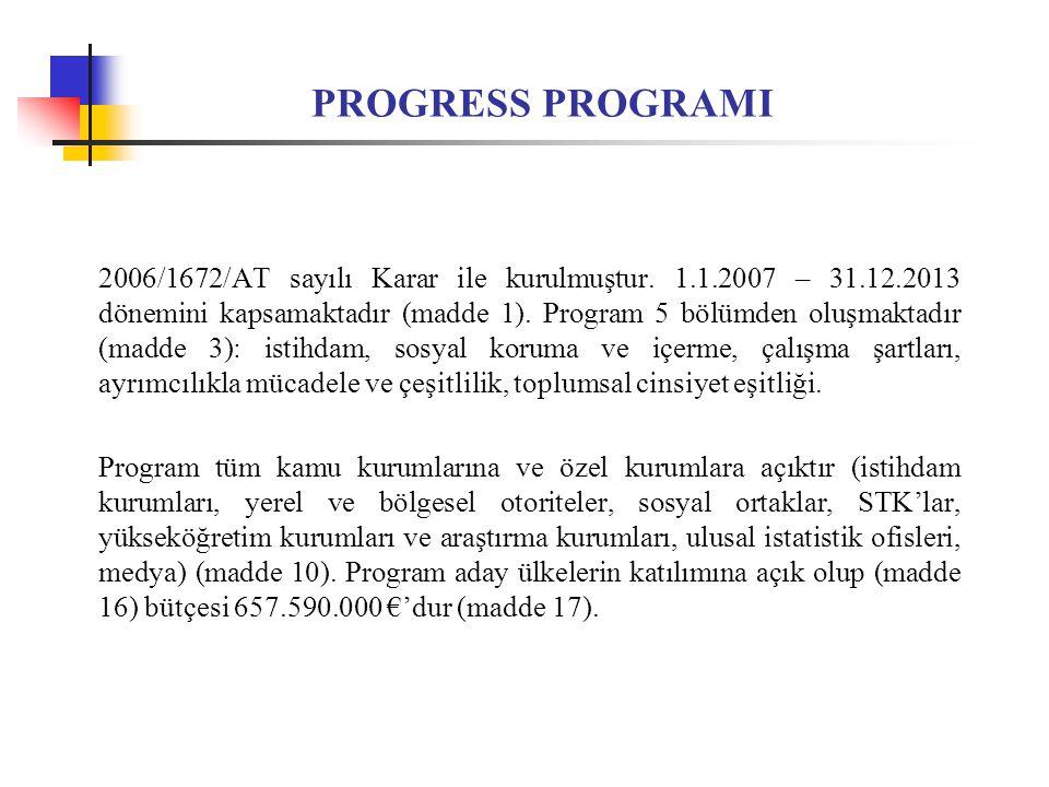 PROGRESS PROGRAMI 2006/1672/AT sayılı Karar ile kurulmuştur.
