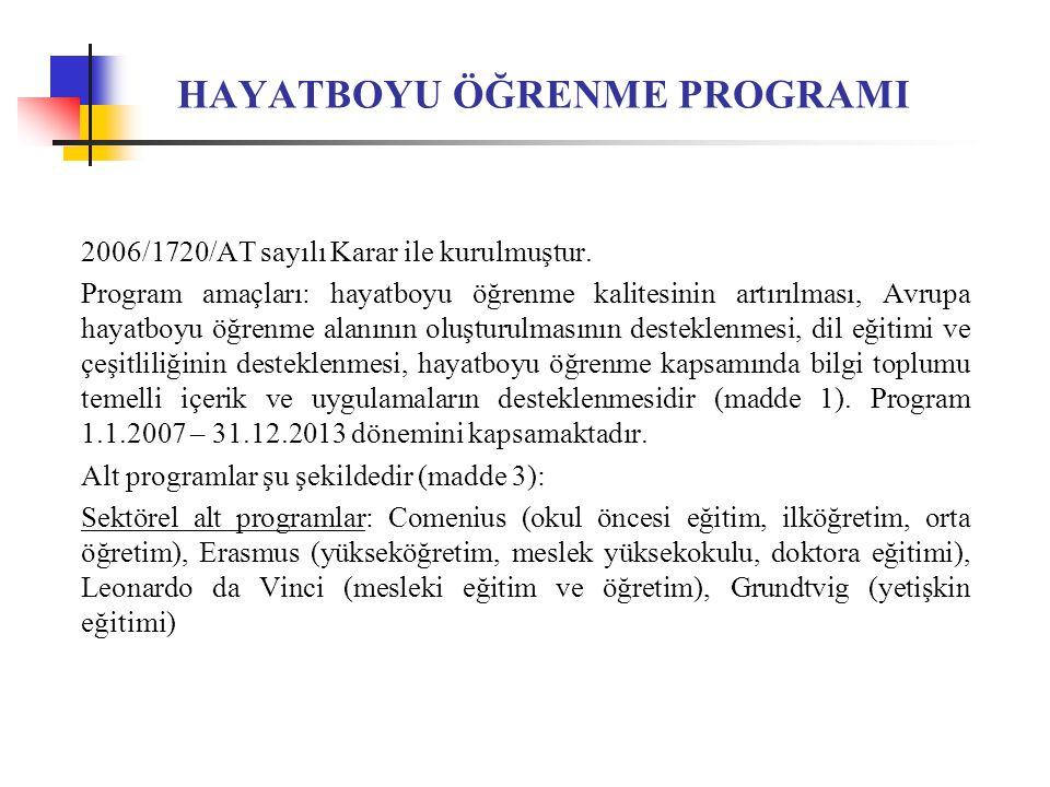 HAYATBOYU ÖĞRENME PROGRAMI 2006/1720/AT sayılı Karar ile kurulmuştur.