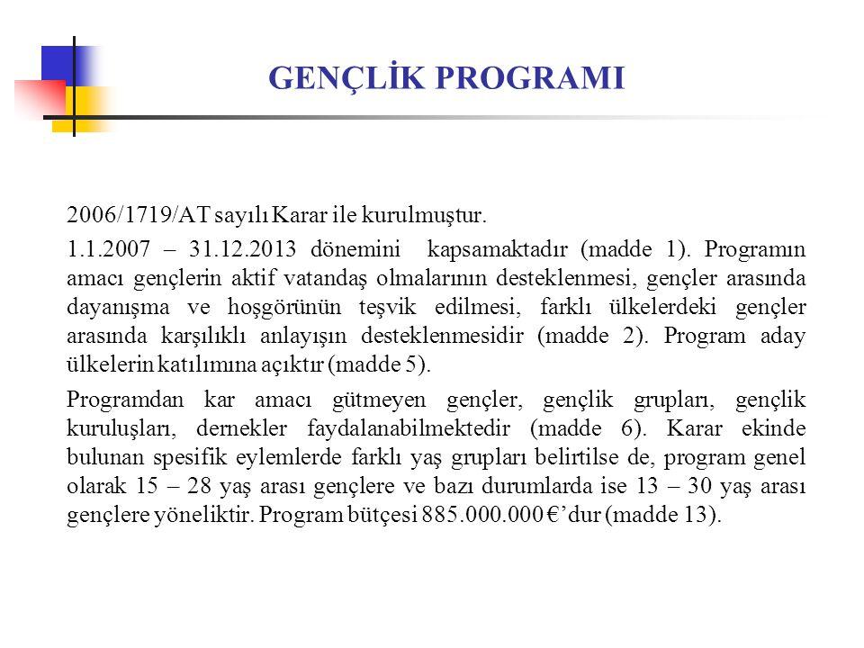 GENÇLİK PROGRAMI 2006/1719/AT sayılı Karar ile kurulmuştur.