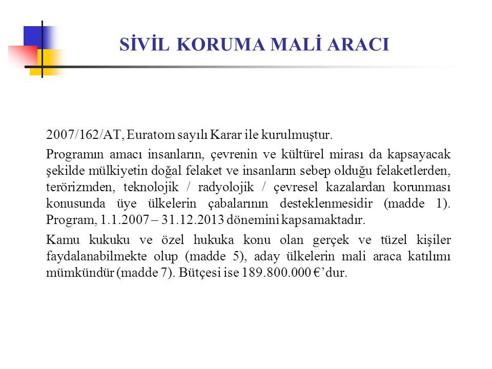 SİVİL KORUMA MALİ ARACI 2007/162/AT, Euratom sayılı Karar ile kurulmuştur.