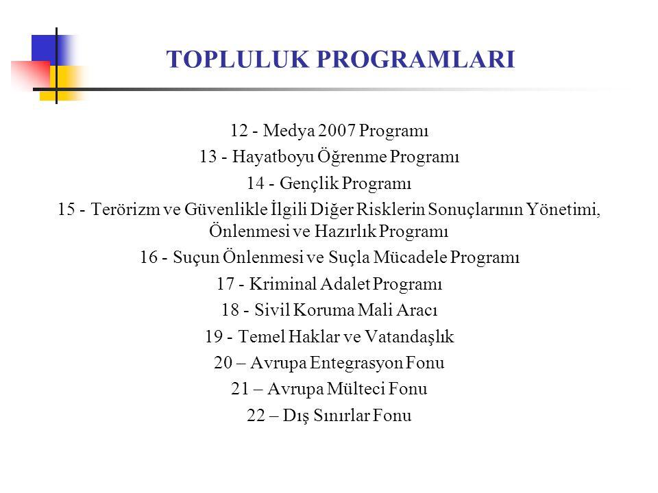 TOPLULUK PROGRAMLARI 12 - Medya 2007 Programı 13 - Hayatboyu Öğrenme Programı 14 - Gençlik Programı 15 - Terörizm ve Güvenlikle İlgili Diğer Risklerin Sonuçlarının Yönetimi, Önlenmesi ve Hazırlık Programı 16 - Suçun Önlenmesi ve Suçla Mücadele Programı 17 - Kriminal Adalet Programı 18 - Sivil Koruma Mali Aracı 19 - Temel Haklar ve Vatandaşlık 20 – Avrupa Entegrasyon Fonu 21 – Avrupa Mülteci Fonu 22 – Dış Sınırlar Fonu
