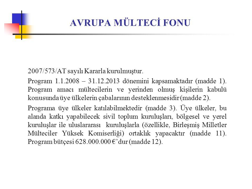 AVRUPA MÜLTECİ FONU 2007/573/AT sayılı Kararla kurulmuştur.