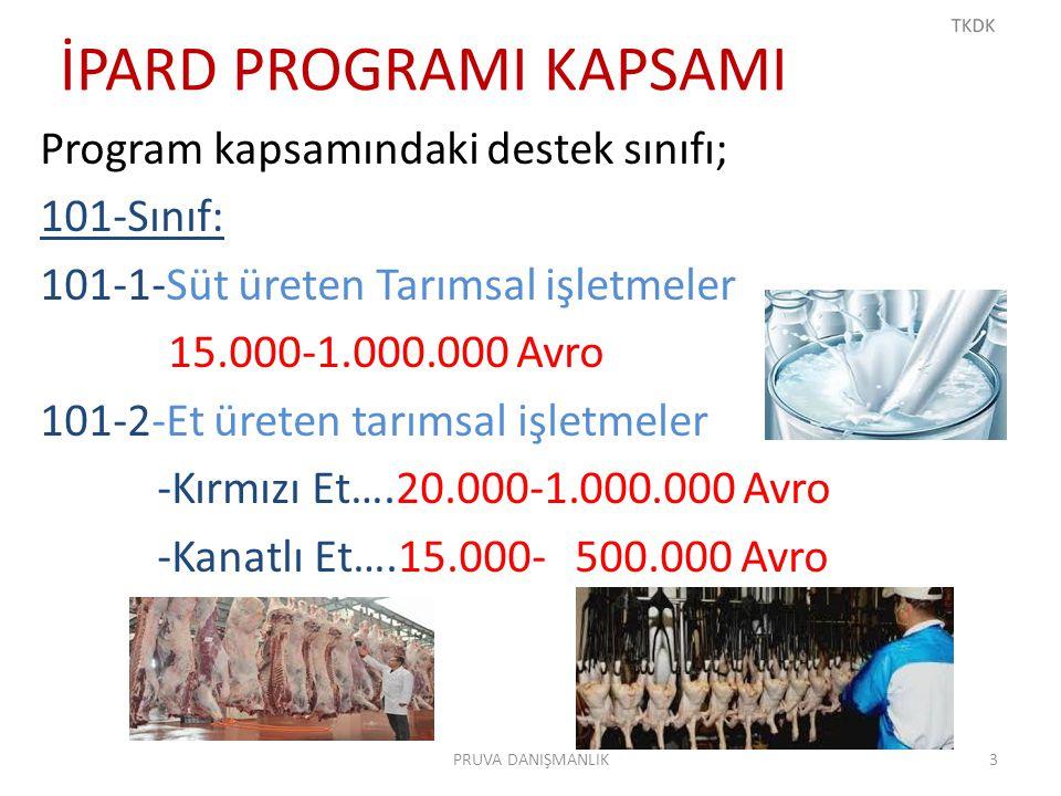 İPARD PROGRAMI KAPSAMI Program kapsamındaki destek sınıfı; 101-Sınıf: 101-1-Süt üreten Tarımsal işletmeler 15.000-1.000.000 Avro 101-2-Et üreten tarım