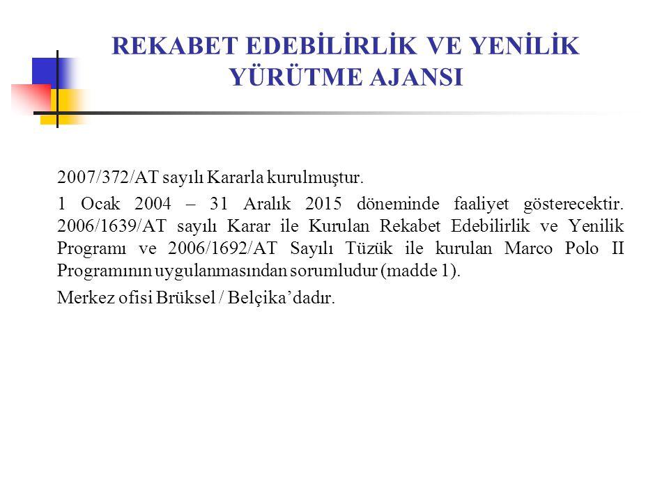 REKABET EDEBİLİRLİK VE YENİLİK YÜRÜTME AJANSI 2007/372/AT sayılı Kararla kurulmuştur.