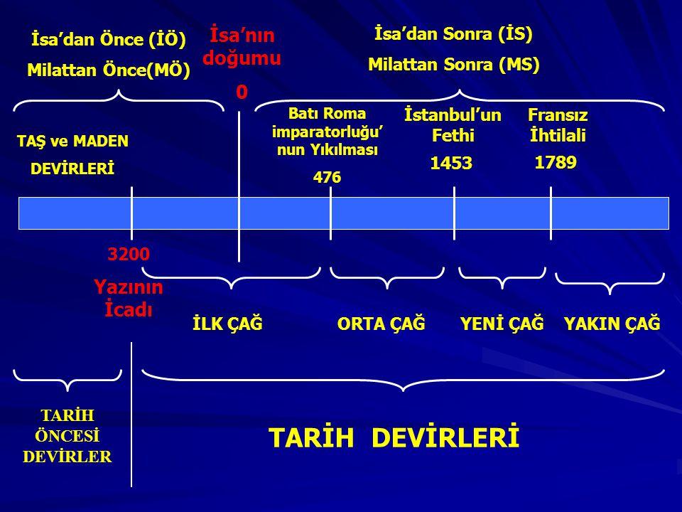 İsa'nın doğumu 0 Batı Roma imparatorluğu' nun Yıkılması 476 İstanbul'un Fethi 1453 1789 Fransız İhtilali 3200 Yazının İcadı TARİH ÖNCESİ DEVİRLER TARİ