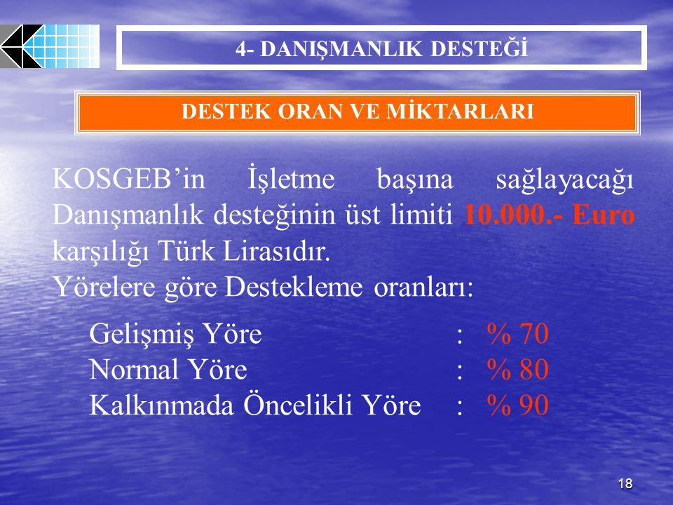 18 KOSGEB'in İşletme başına sağlayacağı Danışmanlık desteğinin üst limiti 10.000.- Euro karşılığı Türk Lirasıdır. Yörelere göre Destekleme oranları: G