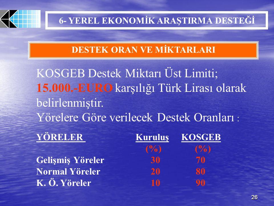 26 6- YEREL EKONOMİK ARAŞTIRMA DESTEĞİ DESTEK ORAN VE MİKTARLARI KOSGEB Destek Miktarı Üst Limiti; 15.000.-EURO karşılığı Türk Lirası olarak belirlenm