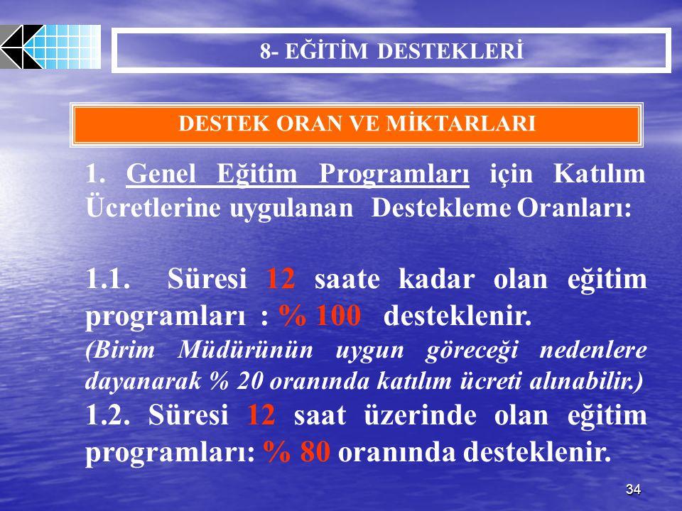34 8- EĞİTİM DESTEKLERİ DESTEK ORAN VE MİKTARLARI 1. Genel Eğitim Programları için Katılım Ücretlerine uygulanan Destekleme Oranları: 1.1. Süresi 12 s