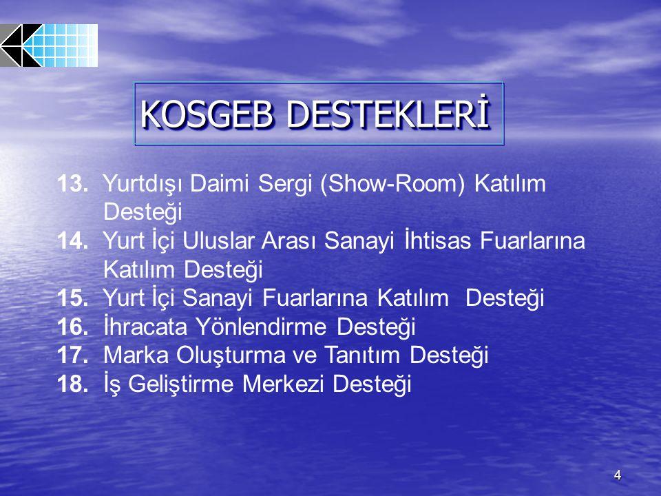 4 13. Yurtdışı Daimi Sergi (Show-Room) Katılım Desteği 14. Yurt İçi Uluslar Arası Sanayi İhtisas Fuarlarına Katılım Desteği 15. Yurt İçi Sanayi Fuarla