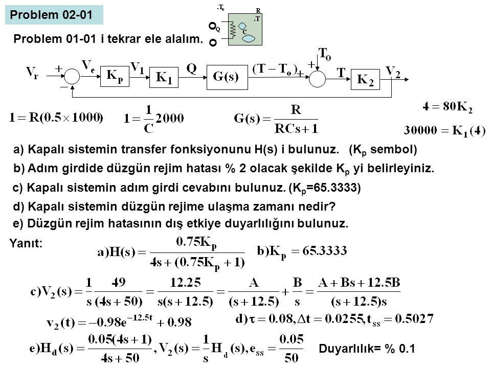 o o Problem 02-01 Problem 01-01 i tekrar ele alalım. a) Kapalı sistemin transfer fonksiyonunu H(s) i bulunuz. (K p sembol) b) Adım girdide düzgün reji
