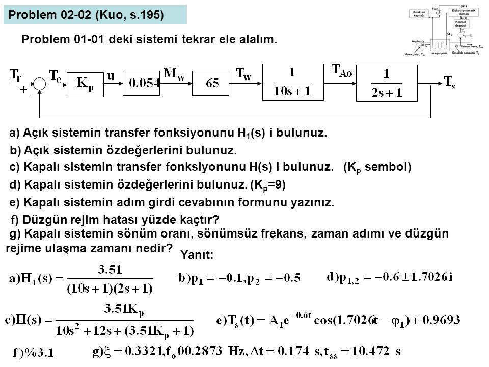 Problem 02-02 (Kuo, s.195) Problem 01-01 deki sistemi tekrar ele alalım. a) Açık sistemin transfer fonksiyonunu H 1 (s) i bulunuz. b) Açık sistemin öz