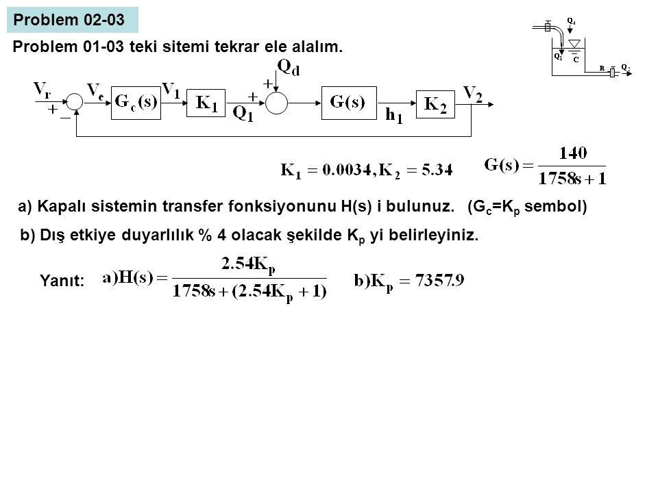 Problem 01-03 teki sitemi tekrar ele alalım. Problem 02-03 a) Kapalı sistemin transfer fonksiyonunu H(s) i bulunuz. (G c =K p sembol) b) Dış etkiye du