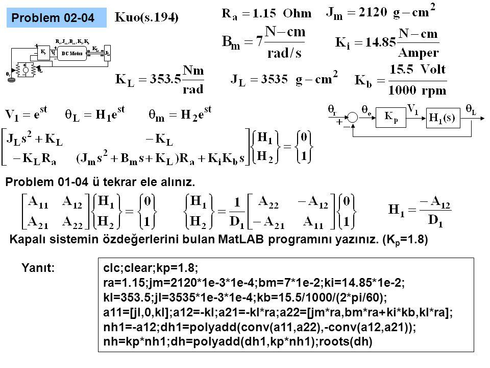 Problem 02-04 Problem 01-04 ü tekrar ele alınız. Kapalı sistemin özdeğerlerini bulan MatLAB programını yazınız. (K p =1.8) clc;clear;kp=1.8; ra=1.15;j