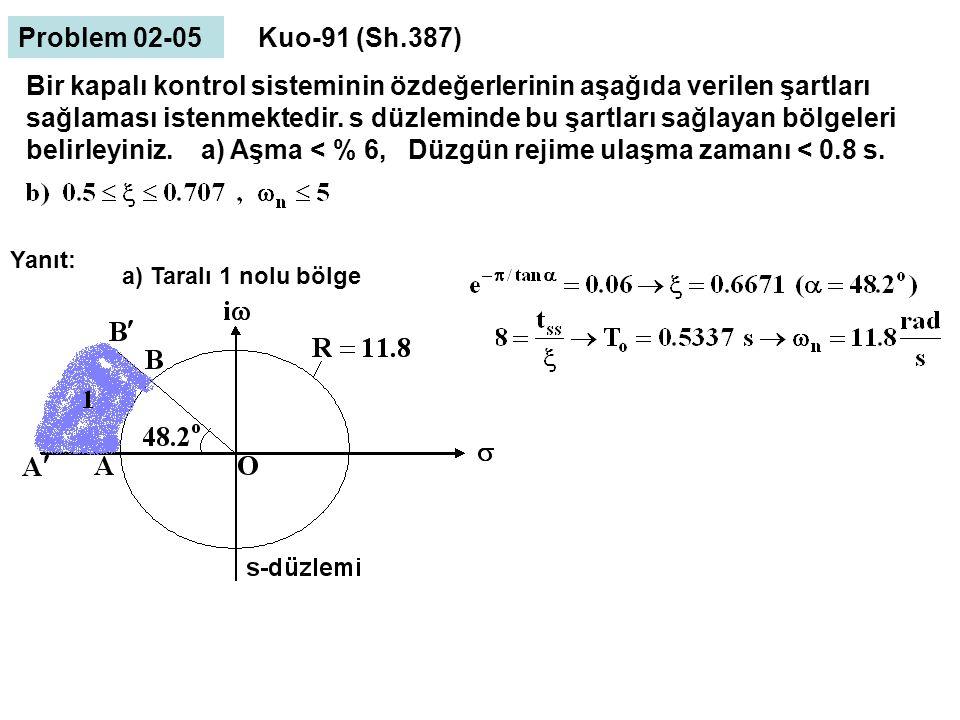 Problem 02-05 Bir kapalı kontrol sisteminin özdeğerlerinin aşağıda verilen şartları sağlaması istenmektedir. s düzleminde bu şartları sağlayan bölgele