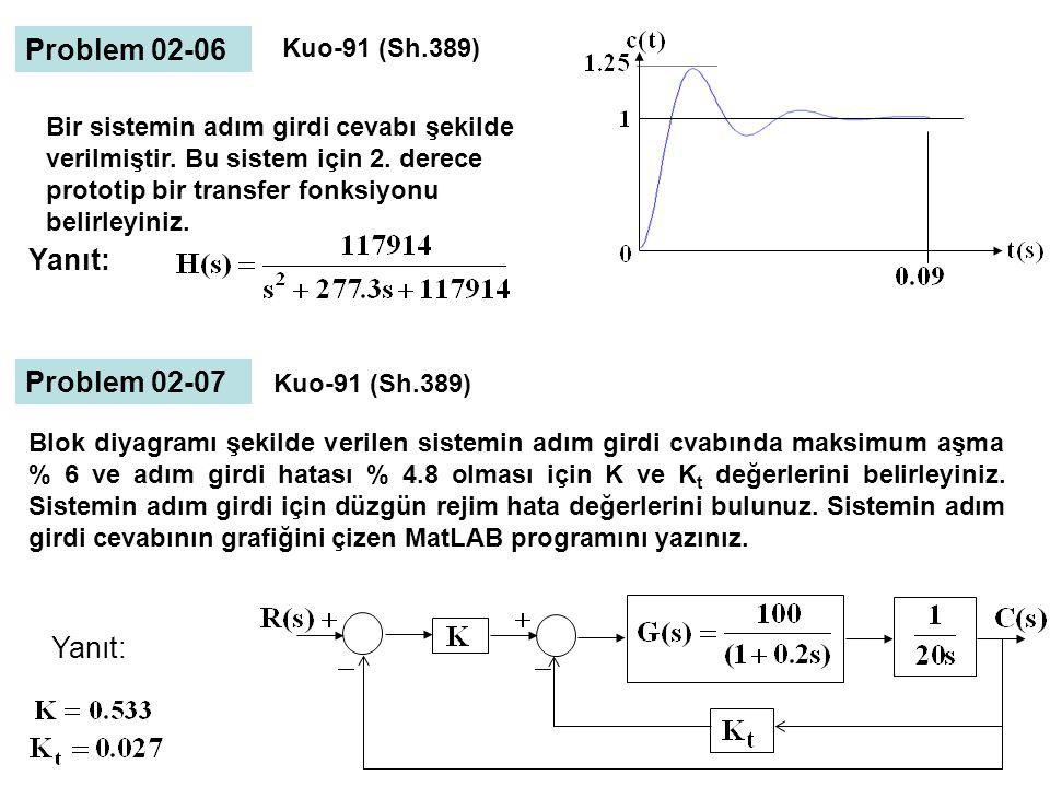 Problem 02-06 Bir sistemin adım girdi cevabı şekilde verilmiştir. Bu sistem için 2. derece prototip bir transfer fonksiyonu belirleyiniz. Yanıt: Kuo-9