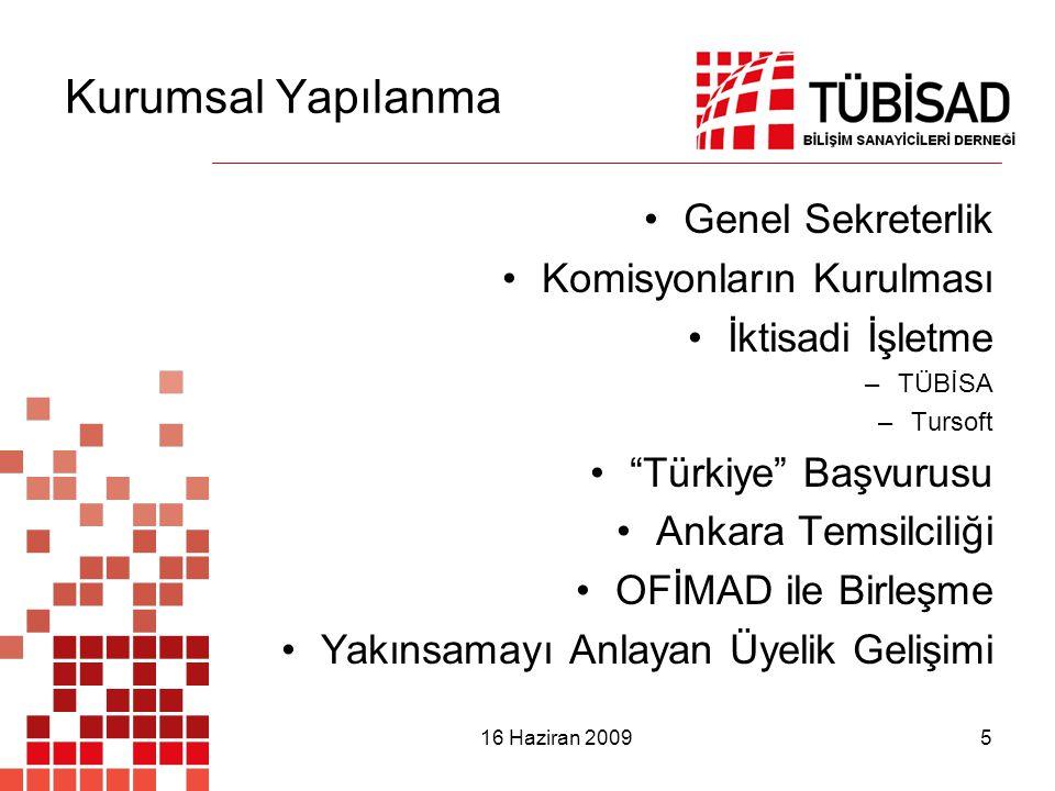16 Haziran 2009 5 Kurumsal Yapılanma Genel Sekreterlik Komisyonların Kurulması İktisadi İşletme –TÜBİSA –Tursoft Türkiye Başvurusu Ankara Temsilciliği OFİMAD ile Birleşme Yakınsamayı Anlayan Üyelik Gelişimi