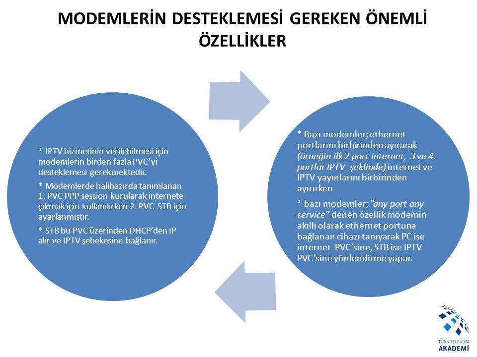 MODEMLERİN DESTEKLEMESİ GEREKEN ÖNEMLİ ÖZELLİKLER * IPTV hizmetinin verilebilmesi için modemlerin birden fazla PVC'yi desteklemesi gerekmektedir. * Mo