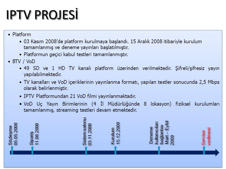 Platform 03 Kasım 2008'de platform kurulmaya başlandı. 15 Aralık 2008 itibariyle kurulum tamamlanmış ve deneme yayınları başlatılmıştır. Platformun ge