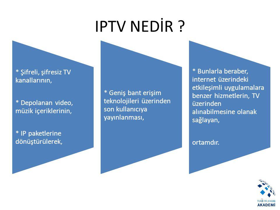 IPTV' NİN AVANTAJLARI 4 Müşteriye yüksek seviyede etkileşim sunması.