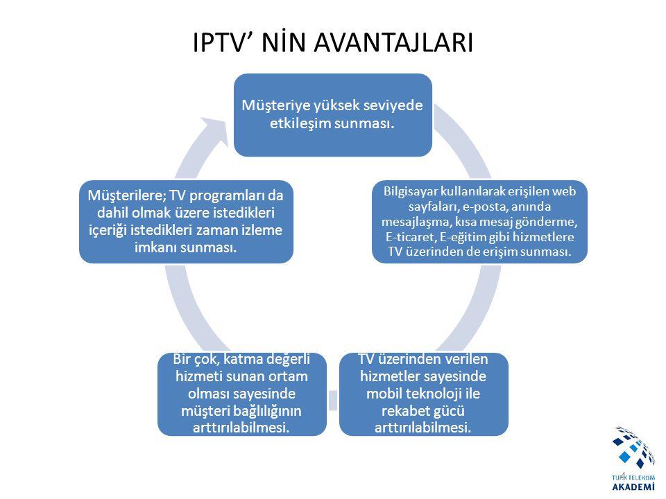 IPTV' NİN AVANTAJLARI 4 Müşteriye yüksek seviyede etkileşim sunması. Bilgisayar kullanılarak erişilen web sayfaları, e-posta, anında mesajlaşma, kısa