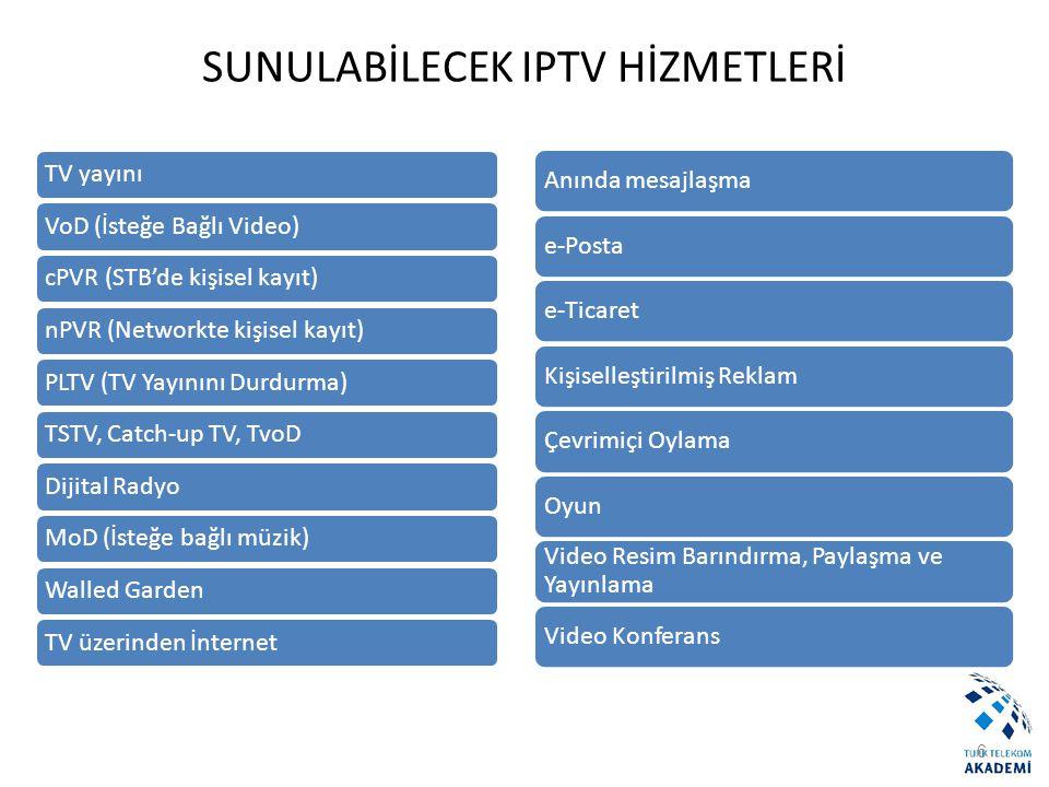 SUNULABİLECEK IPTV HİZMETLERİ TV yayınıVoD (İsteğe Bağlı Video)cPVR (STB'de kişisel kayıt)nPVR (Networkte kişisel kayıt)PLTV (TV Yayınını Durdurma)TST