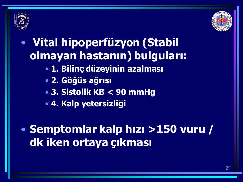24 Vital hipoperfüzyon (Stabil olmayan hastanın) bulguları: 1. Bilinç düzeyinin azalması 2. Göğüs ağrısı 3. Sistolik KB < 90 mmHg 4. Kalp yetersizliği