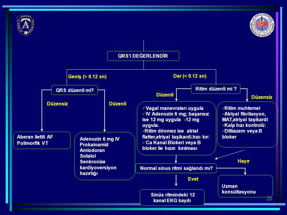 26 QRS'i DEĞERLENDİR Normal sinus ritmi sağlandı mı? Sinüs ritmindeki 12 kanal EKG kaydı Adenozin 6 mg IV Prokainamid Amiodoran Sotalol Senkronize kar