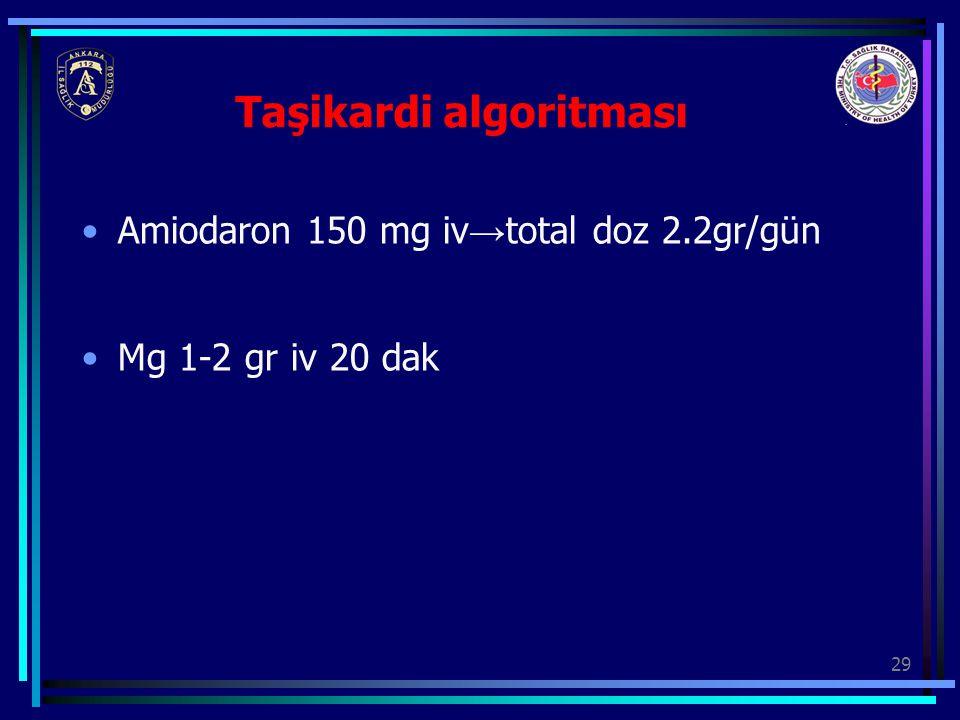 29 Taşikardi algoritması Amiodaron 150 mg iv → total doz 2.2gr/gün Mg 1-2 gr iv 20 dak
